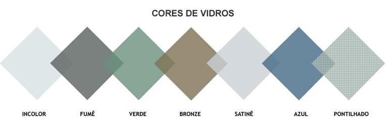 cores vidros Tipos de Vidro